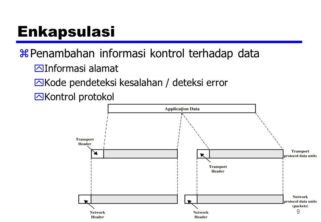 Enkapsulasi zPenambahan informasi kontrol terhadap data yInformasi alamat yKode pendeteksi kesalahan / deteksi error yKontrol protokol 9