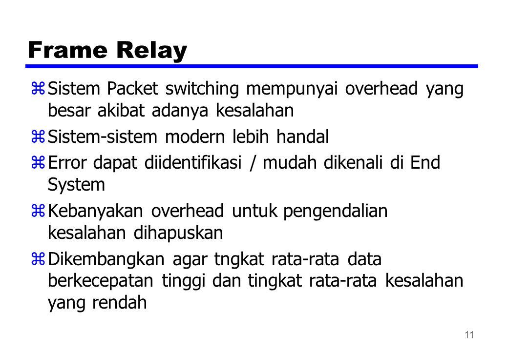 Frame Relay zSistem Packet switching mempunyai overhead yang besar akibat adanya kesalahan zSistem-sistem modern lebih handal zError dapat diidentifikasi / mudah dikenali di End System zKebanyakan overhead untuk pengendalian kesalahan dihapuskan zDikembangkan agar tngkat rata-rata data berkecepatan tinggi dan tingkat rata-rata kesalahan yang rendah 11