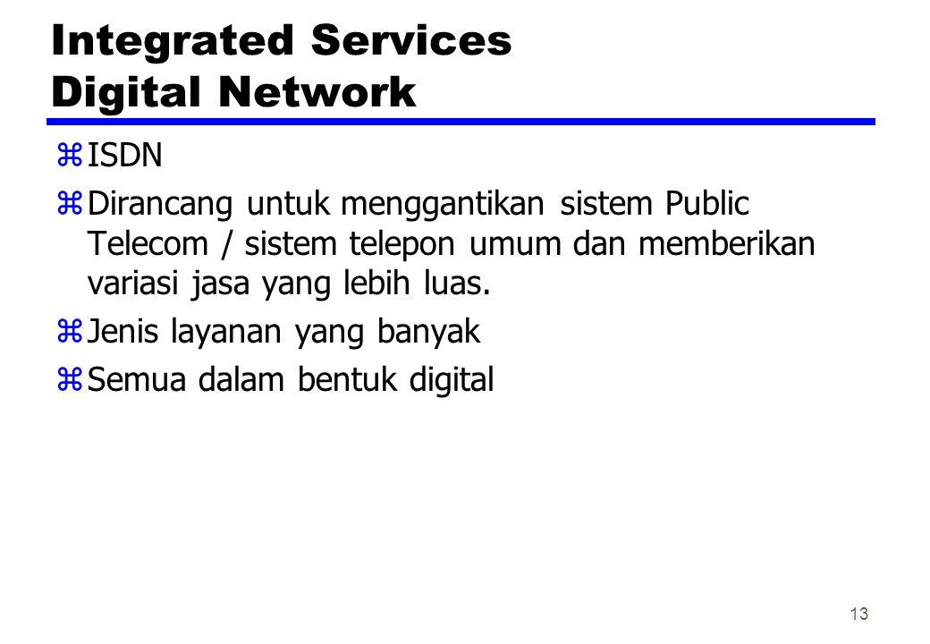 Integrated Services Digital Network zISDN zDirancang untuk menggantikan sistem Public Telecom / sistem telepon umum dan memberikan variasi jasa yang l