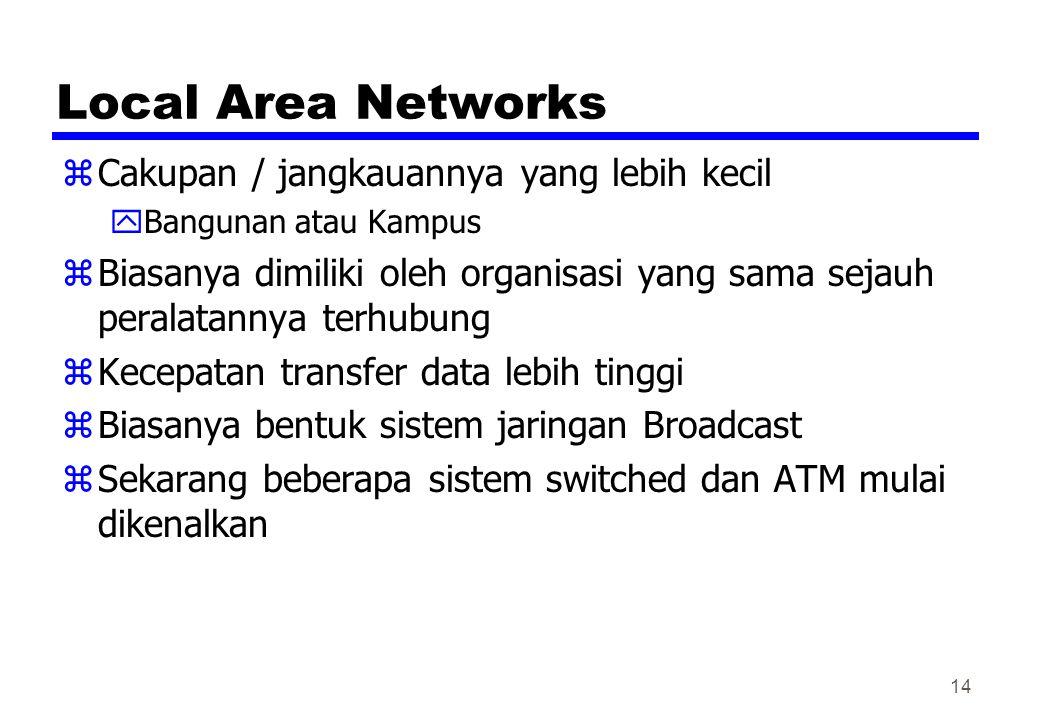 Local Area Networks zCakupan / jangkauannya yang lebih kecil yBangunan atau Kampus zBiasanya dimiliki oleh organisasi yang sama sejauh peralatannya terhubung zKecepatan transfer data lebih tinggi zBiasanya bentuk sistem jaringan Broadcast zSekarang beberapa sistem switched dan ATM mulai dikenalkan 14
