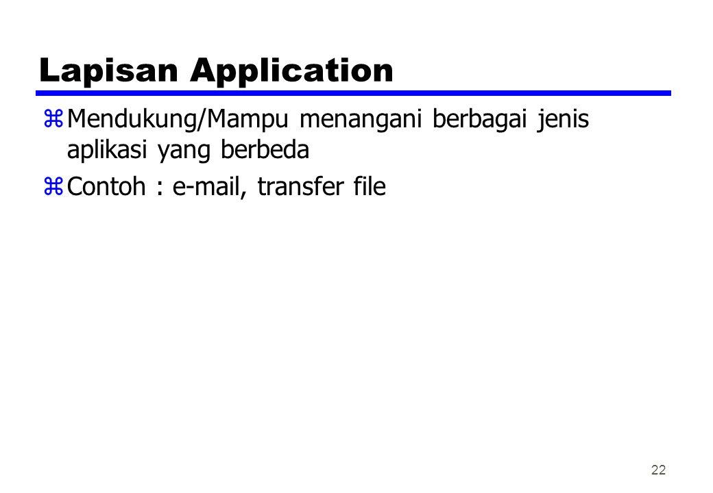 Lapisan Application zMendukung/Mampu menangani berbagai jenis aplikasi yang berbeda zContoh : e-mail, transfer file 22