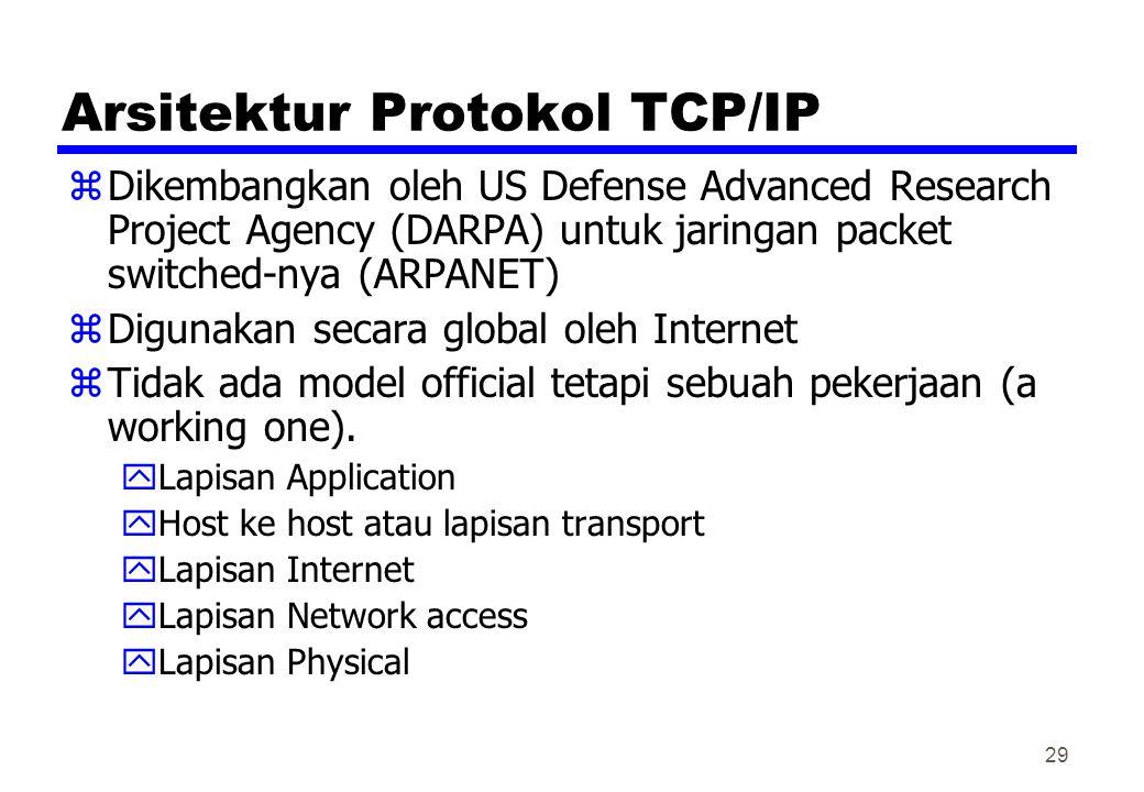 Arsitektur Protokol TCP/IP zDikembangkan oleh US Defense Advanced Research Project Agency (DARPA) untuk jaringan packet switched-nya (ARPANET) zDigunakan secara global oleh Internet zTidak ada model official tetapi sebuah pekerjaan (a working one).