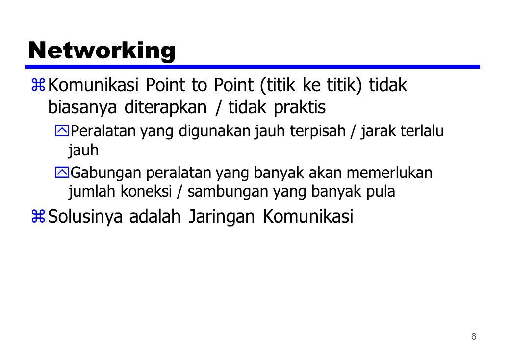 Networking zKomunikasi Point to Point (titik ke titik) tidak biasanya diterapkan / tidak praktis yPeralatan yang digunakan jauh terpisah / jarak terla