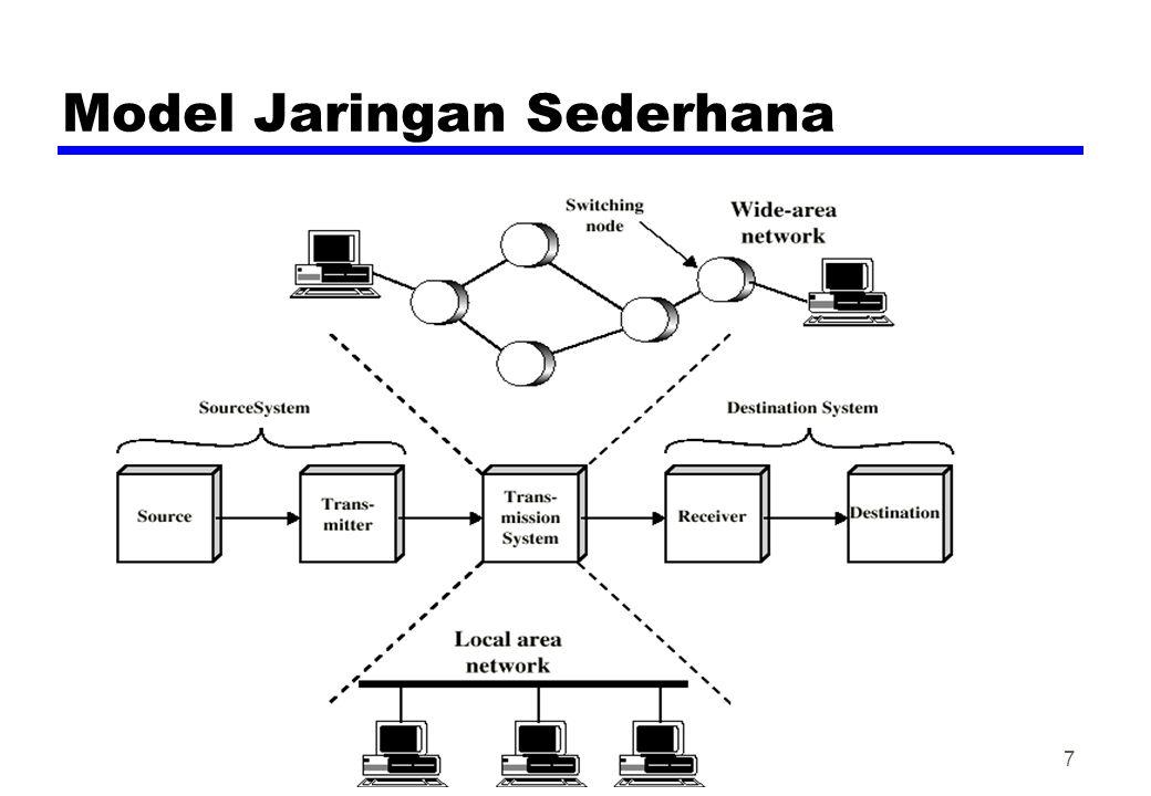 Wide Area Networks zMencakup wilayah geografis yang luas zCrossing public rights of way zBerada pada rangkaian pembawa (common carrier) zTeknologi yang digunakan : yCircuit switching yPacket switching yFrame relay yAsynchronous Transfer Mode (ATM) 8