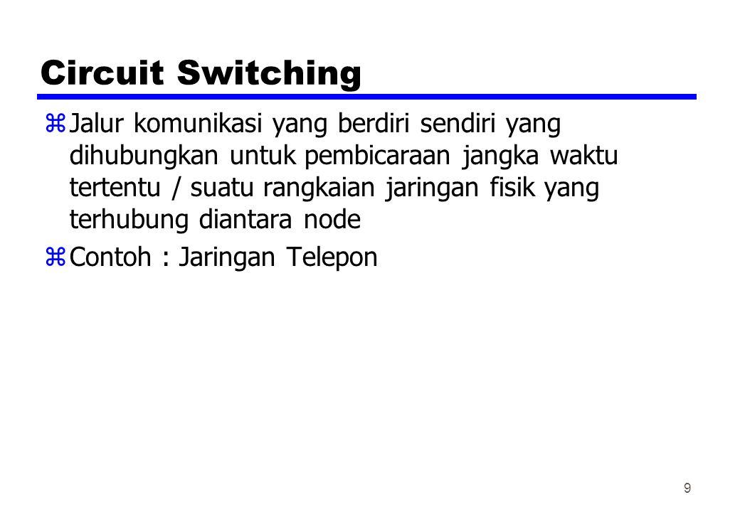 Packet Switching zTidak mempergunakan kapasitas transmisi yang melewati jaringan zData dikirimkan keluar dengan menggunakan rangkaian potongan-potongan kecil secara berurutan yang disebut paket zSmall chunks (packets) of data pada satu waktu zPackets berjalan dari node ke node diantara Source dan Destination zDigunakan untuk komunikasi terminal ke komputer dan komputer ke komputer zPada setiap titik seluruh paket diterima, disimpan dengan cepat dan ditransmisikan ke titik berikutnya 10