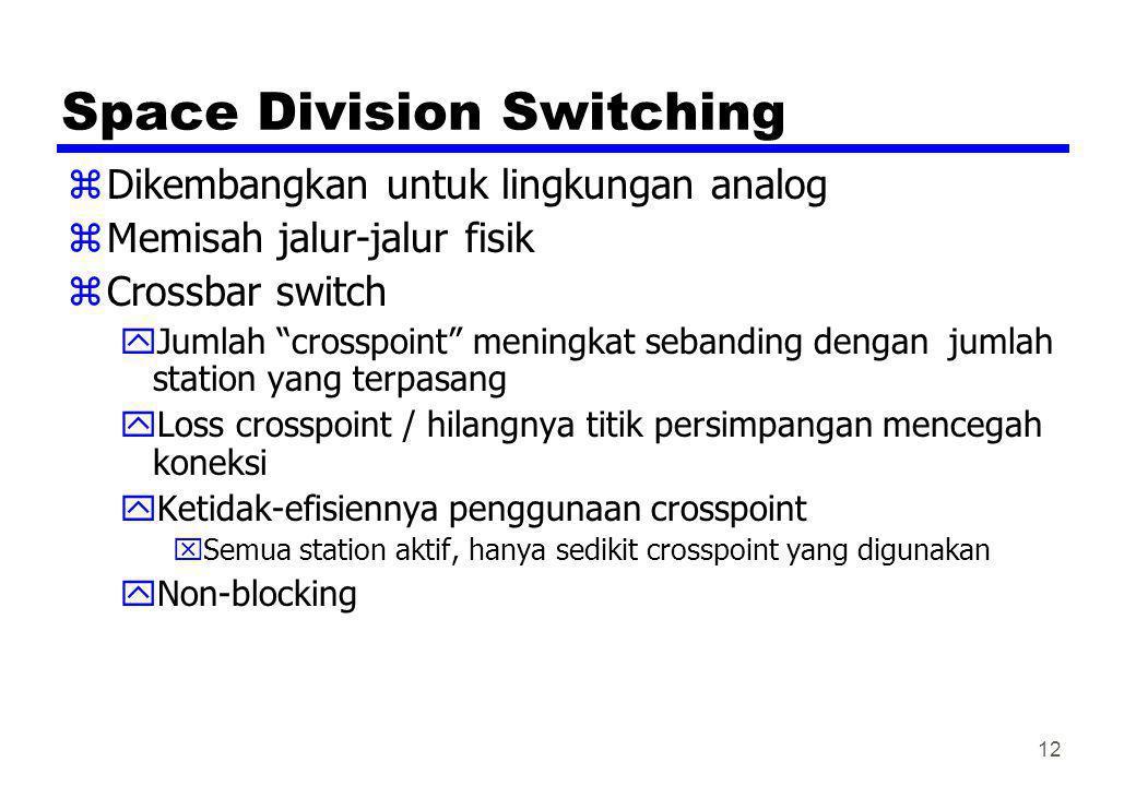 """Space Division Switching zDikembangkan untuk lingkungan analog zMemisah jalur-jalur fisik zCrossbar switch yJumlah """"crosspoint"""" meningkat sebanding de"""