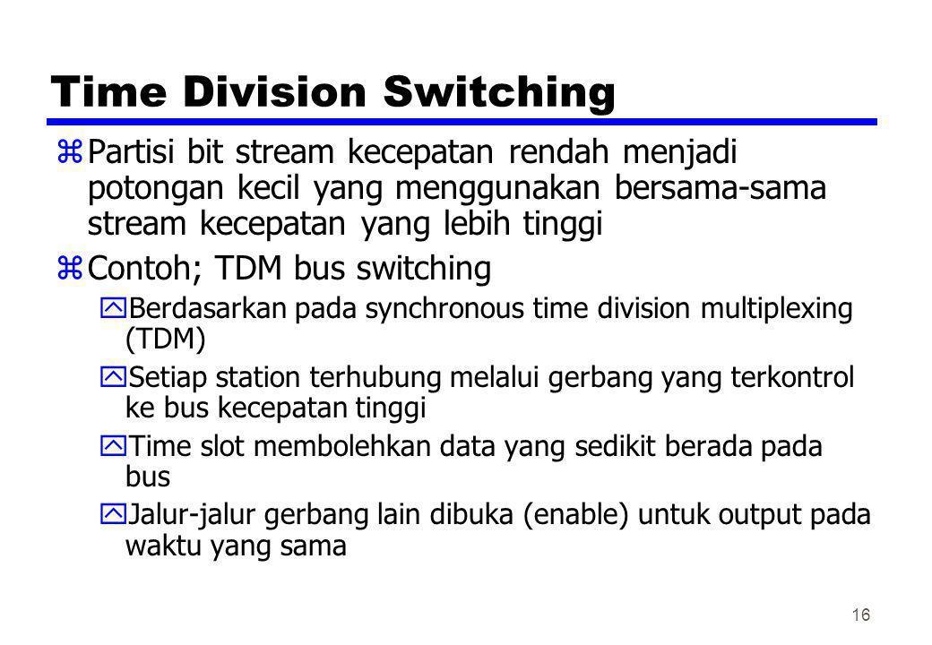 Time Division Switching zPartisi bit stream kecepatan rendah menjadi potongan kecil yang menggunakan bersama-sama stream kecepatan yang lebih tinggi z