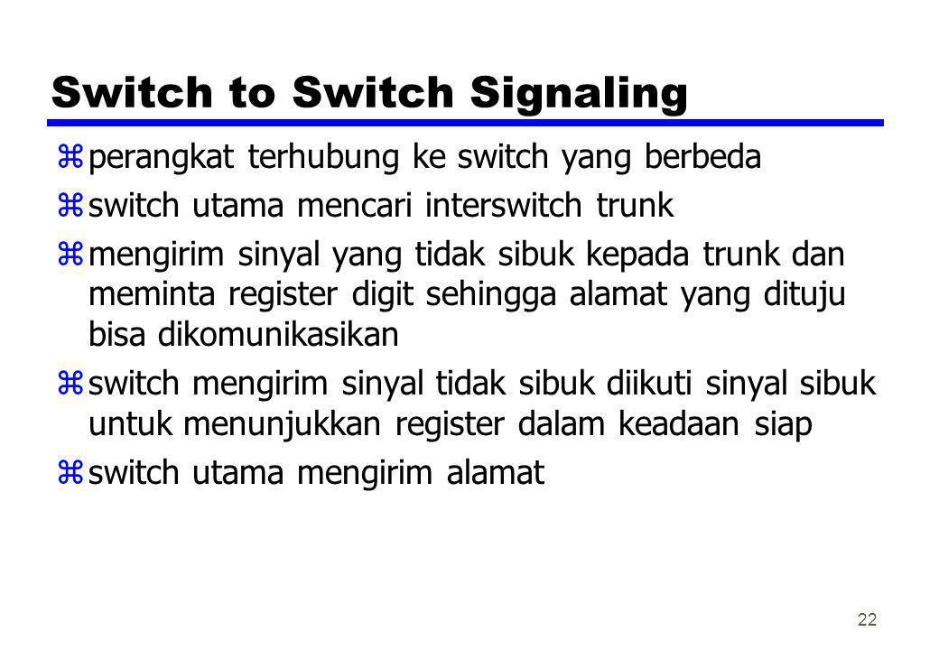 Switch to Switch Signaling zperangkat terhubung ke switch yang berbeda zswitch utama mencari interswitch trunk zmengirim sinyal yang tidak sibuk kepad