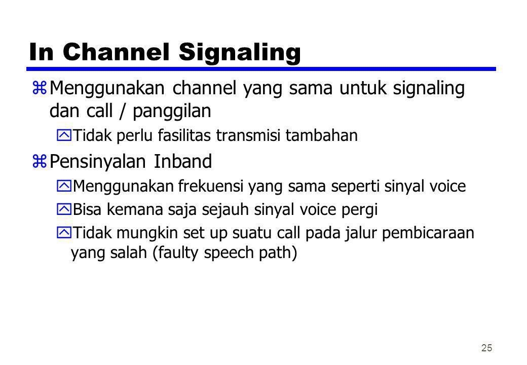 In Channel Signaling zMenggunakan channel yang sama untuk signaling dan call / panggilan yTidak perlu fasilitas transmisi tambahan zPensinyalan Inband