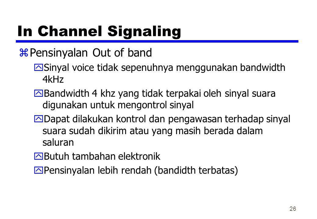 In Channel Signaling zPensinyalan Out of band ySinyal voice tidak sepenuhnya menggunakan bandwidth 4kHz yBandwidth 4 khz yang tidak terpakai oleh siny