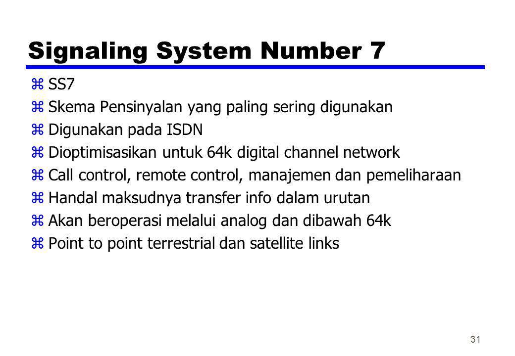 Signaling System Number 7 zSS7 zSkema Pensinyalan yang paling sering digunakan zDigunakan pada ISDN zDioptimisasikan untuk 64k digital channel network