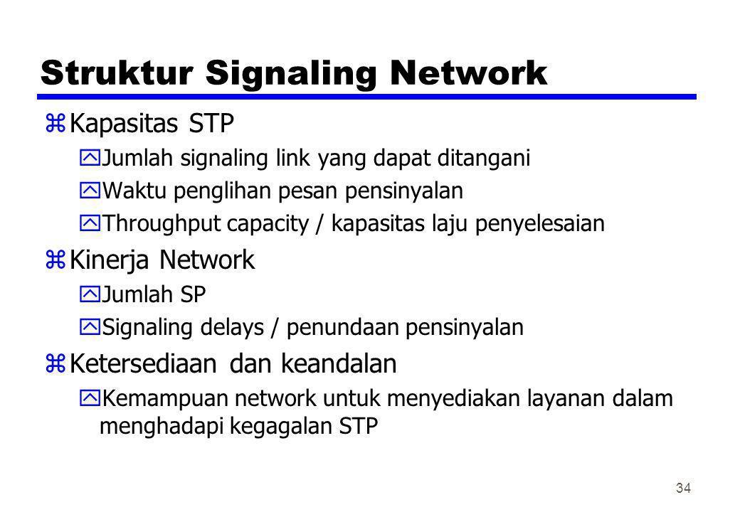 Struktur Signaling Network zKapasitas STP yJumlah signaling link yang dapat ditangani yWaktu penglihan pesan pensinyalan yThroughput capacity / kapasi