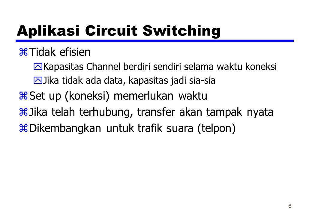 Aplikasi Circuit Switching zTidak efisien yKapasitas Channel berdiri sendiri selama waktu koneksi yJika tidak ada data, kapasitas jadi sia-sia zSet up