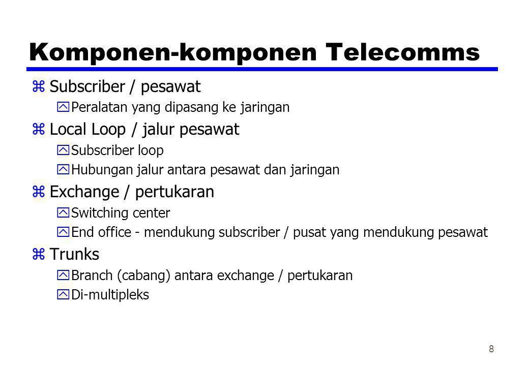 Komponen-komponen Telecomms zSubscriber / pesawat yPeralatan yang dipasang ke jaringan zLocal Loop / jalur pesawat ySubscriber loop yHubungan jalur an