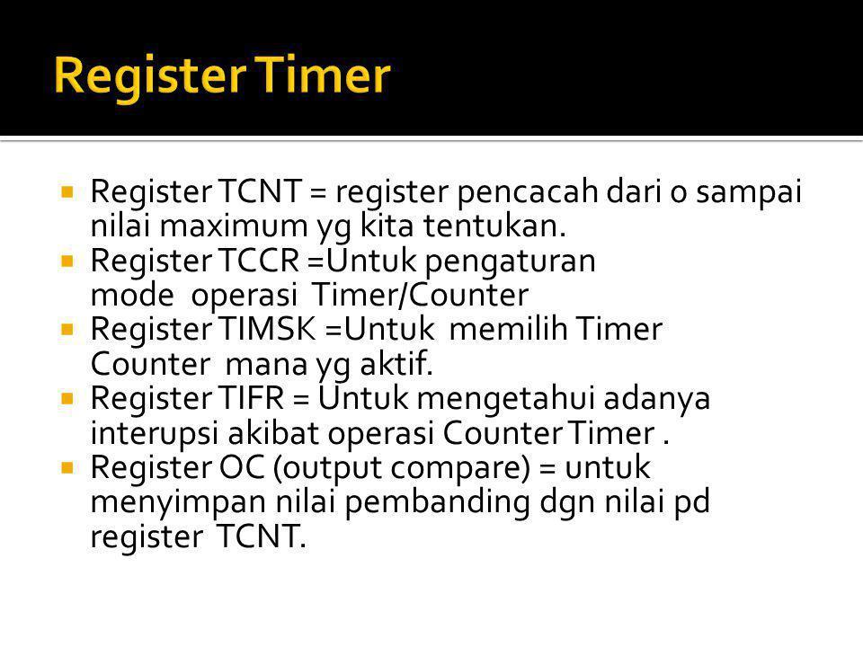  Register TCNT = register pencacah dari 0 sampai nilai maximum yg kita tentukan.  Register TCCR =Untuk pengaturan mode operasi Timer/Counter  Regis