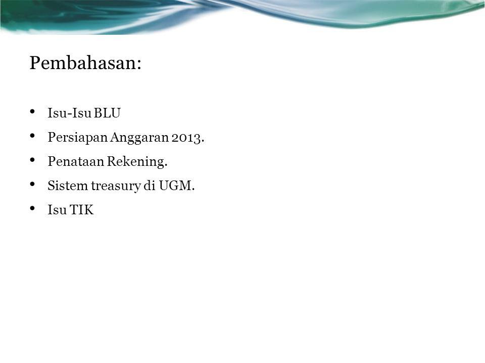 Pembahasan: Isu-Isu BLU Persiapan Anggaran 2013. Penataan Rekening. Sistem treasury di UGM. Isu TIK