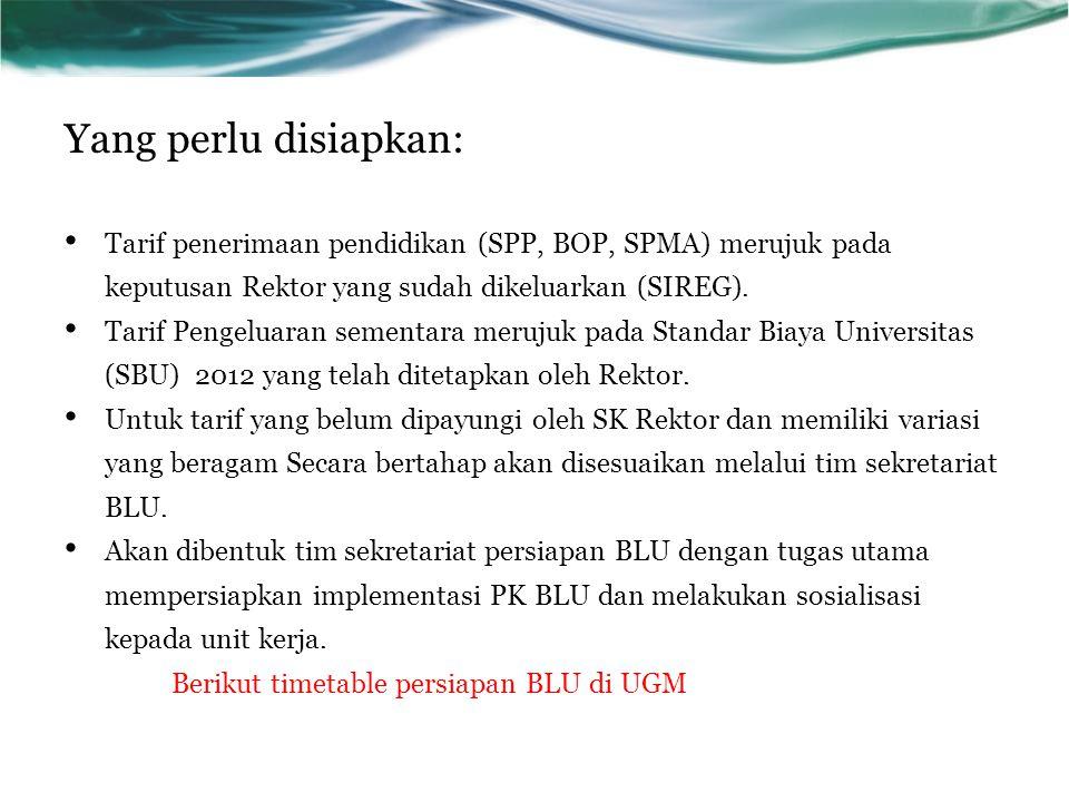 Yang perlu disiapkan: Tarif penerimaan pendidikan (SPP, BOP, SPMA) merujuk pada keputusan Rektor yang sudah dikeluarkan (SIREG). Tarif Pengeluaran sem