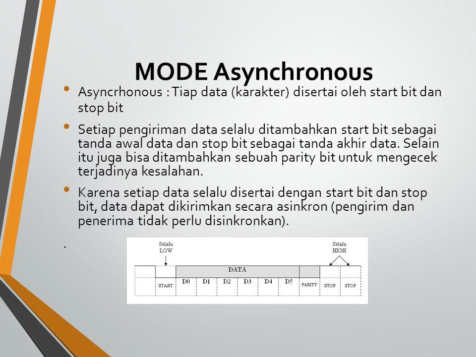 MODE Asynchronous Asyncrhonous : Tiap data (karakter) disertai oleh start bit dan stop bit Setiap pengiriman data selalu ditambahkan start bit sebagai tanda awal data dan stop bit sebagai tanda akhir data.