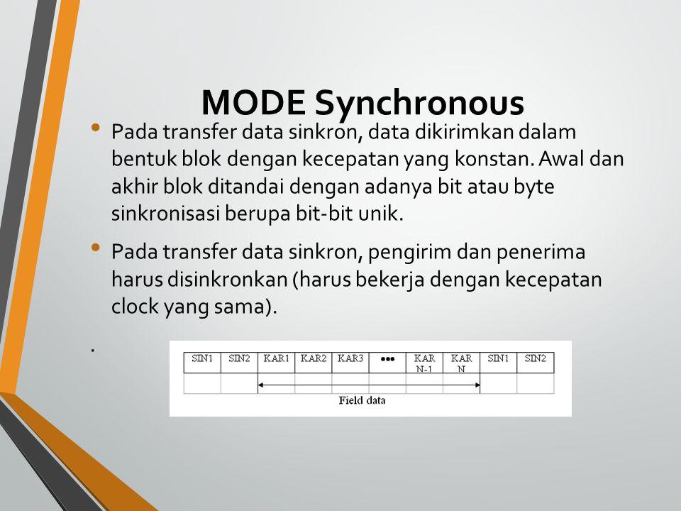 Baud Rate Satuan kecepatan transfer data ialah baud dan besarnya dihitung sbb : Baud rate = 1 / waktu untuk satu bit.