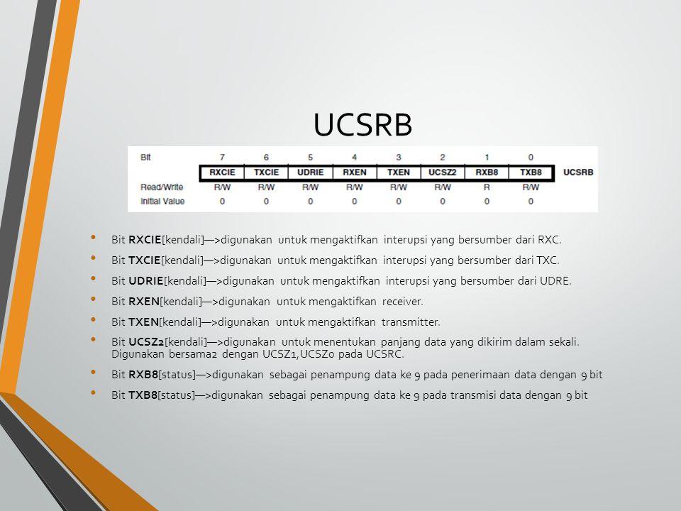 UCSRC Bit URSEL[kendali]—>digunakan untuk memilih register pada UCSRC dan UBRRH.