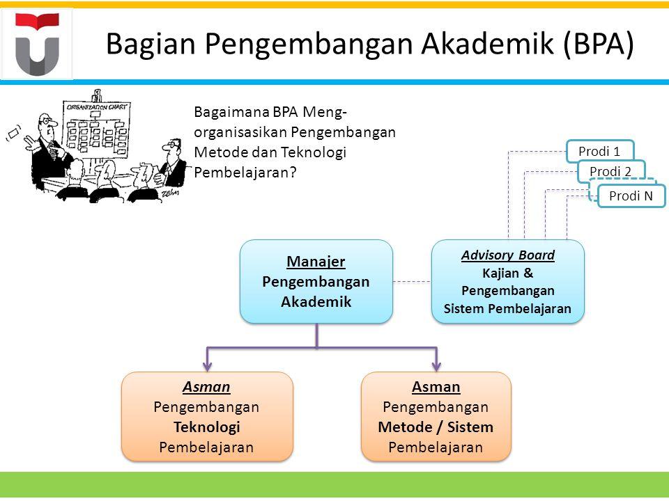Bagian Pengembangan Akademik (BPA) Manajer Pengembangan Akademik Asman Pengembangan Teknologi Pembelajaran Asman Pengembangan Metode / Sistem Pembelajaran Advisory Board Kajian & Pengembangan Sistem Pembelajaran Bagaimana BPA Meng- organisasikan Pengembangan Metode dan Teknologi Pembelajaran.