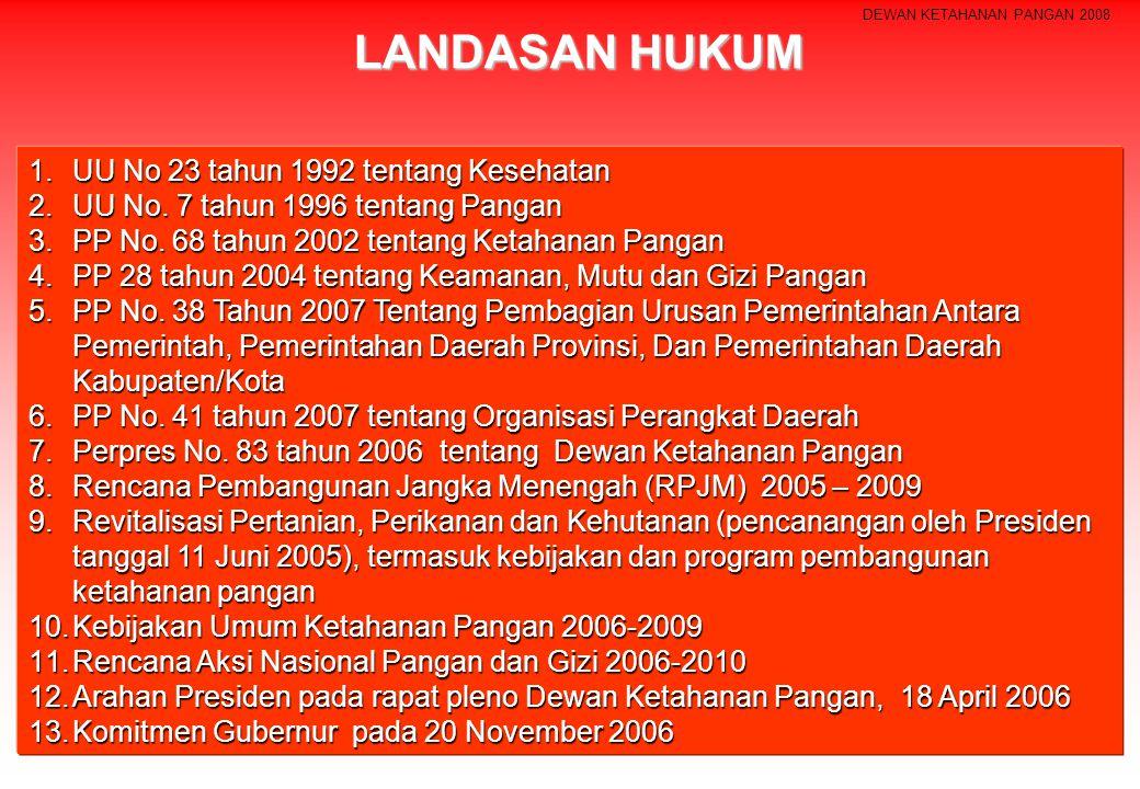 DEWAN KETAHANAN PANGAN 2008 LANDASAN HUKUM 1.UU No 23 tahun 1992 tentang Kesehatan 2.UU No. 7 tahun 1996 tentang Pangan 3.PP No. 68 tahun 2002 tentang