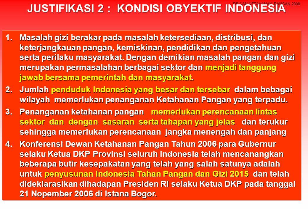 DEWAN KETAHANAN PANGAN 2008 JUSTIFIKASI 2 : KONDISI OBYEKTIF INDONESIA 1.Masalah gizi berakar pada masalah ketersediaan, distribusi, dan keterjangkaua