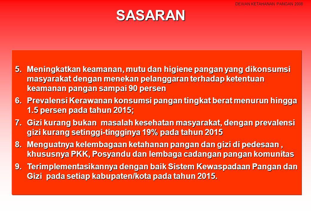 DEWAN KETAHANAN PANGAN 2008 5.Meningkatkan keamanan, mutu dan higiene pangan yang dikonsumsi masyarakat dengan menekan pelanggaran terhadap ketentuan