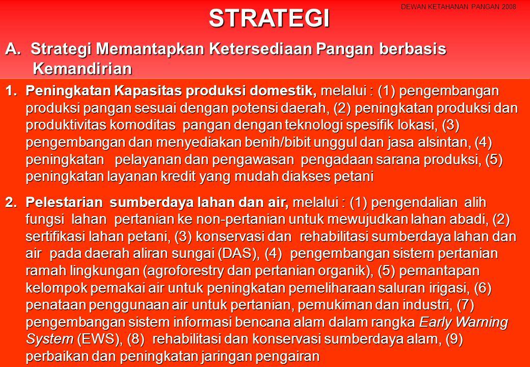 DEWAN KETAHANAN PANGAN 2008 A. Strategi Memantapkan Ketersediaan Pangan berbasis Kemandirian STRATEGI 1.Peningkatan Kapasitas produksi domestik, melal