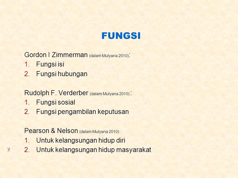 FUNGSI Gordon I Zimmerman (dalam Mulyana 2010) : 1.Fungsi isi 2.Fungsi hubungan Rudolph F.