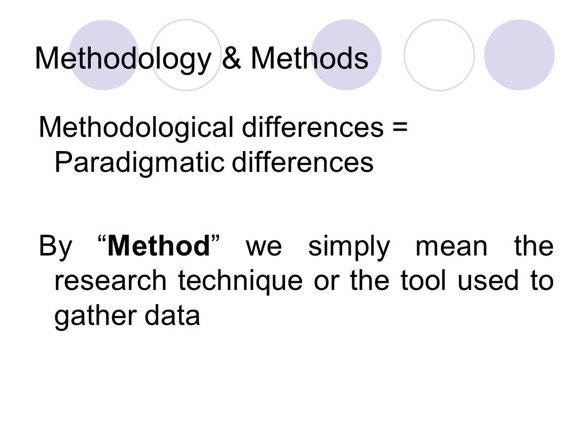 By Methodology we mean the philosophy of the research process.