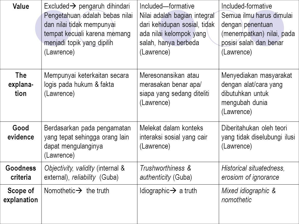 Contoh: 1 skripsi EFEKTIVITAS PEMANFAATAN MEDIA ONLINE ALAM KAMPANYE POLITIK BARRACK OBAMA (Studi Pustaka Terhadap Situs Resmi Barrack Obama Periode Juni 2008-Maret 2009) Dewi Adyanti Satriyani (01745/Komunikasi).
