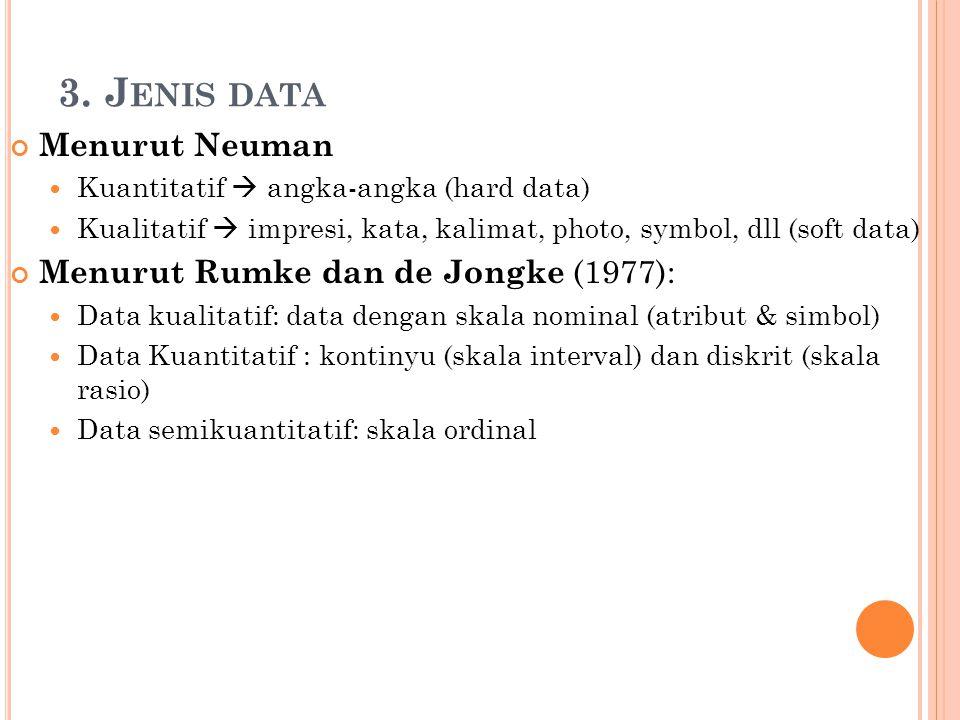 3. J ENIS DATA Menurut Neuman Kuantitatif  angka-angka (hard data) Kualitatif  impresi, kata, kalimat, photo, symbol, dll (soft data) Menurut Rumke
