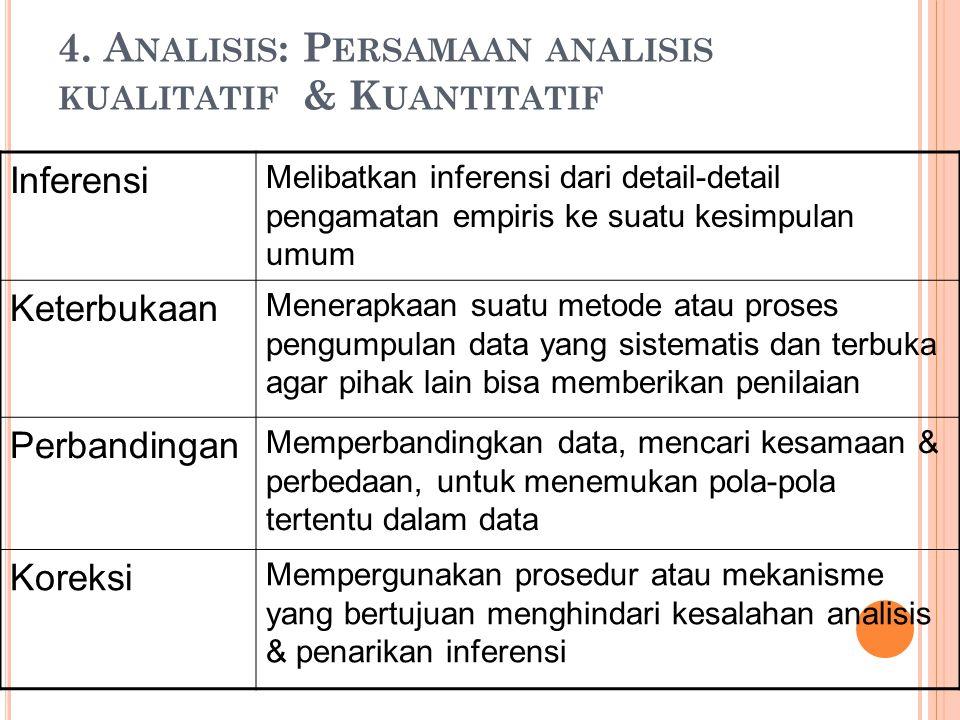 4. A NALISIS : P ERSAMAAN ANALISIS KUALITATIF & K UANTITATIF Inferensi Melibatkan inferensi dari detail-detail pengamatan empiris ke suatu kesimpulan