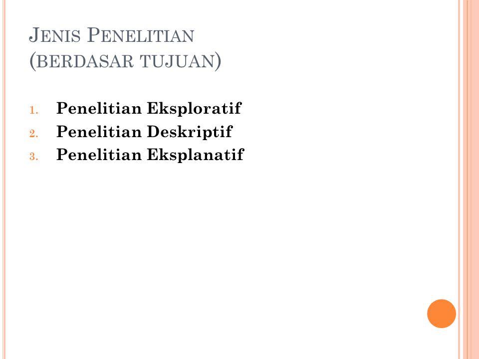 J ENIS P ENELITIAN ( BERDASAR TUJUAN ) 1. Penelitian Eksploratif 2. Penelitian Deskriptif 3. Penelitian Eksplanatif