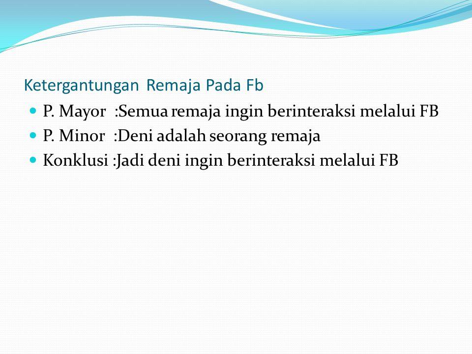 Ketergantungan Remaja Pada Fb P.Mayor :Semua remaja ingin berinteraksi melalui FB P.