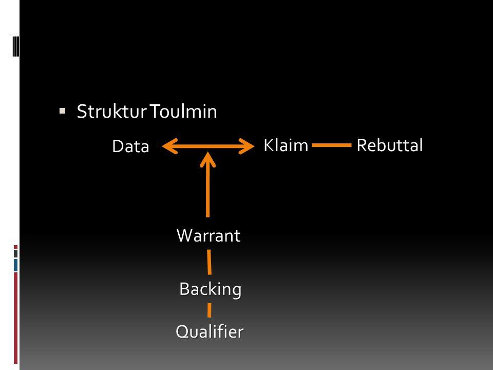  Struktur Toulmin Data Klaim Warrant Backing Rebuttal Qualifier
