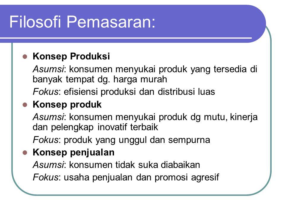 Filosofi Pemasaran: Konsep Produksi Asumsi: konsumen menyukai produk yang tersedia di banyak tempat dg. harga murah Fokus: efisiensi produksi dan dist