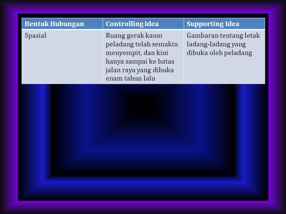 Bentuk HubunganControlling IdeaSupporting Idea ProsesProduksi kain batik memakan waktu cukup lama.