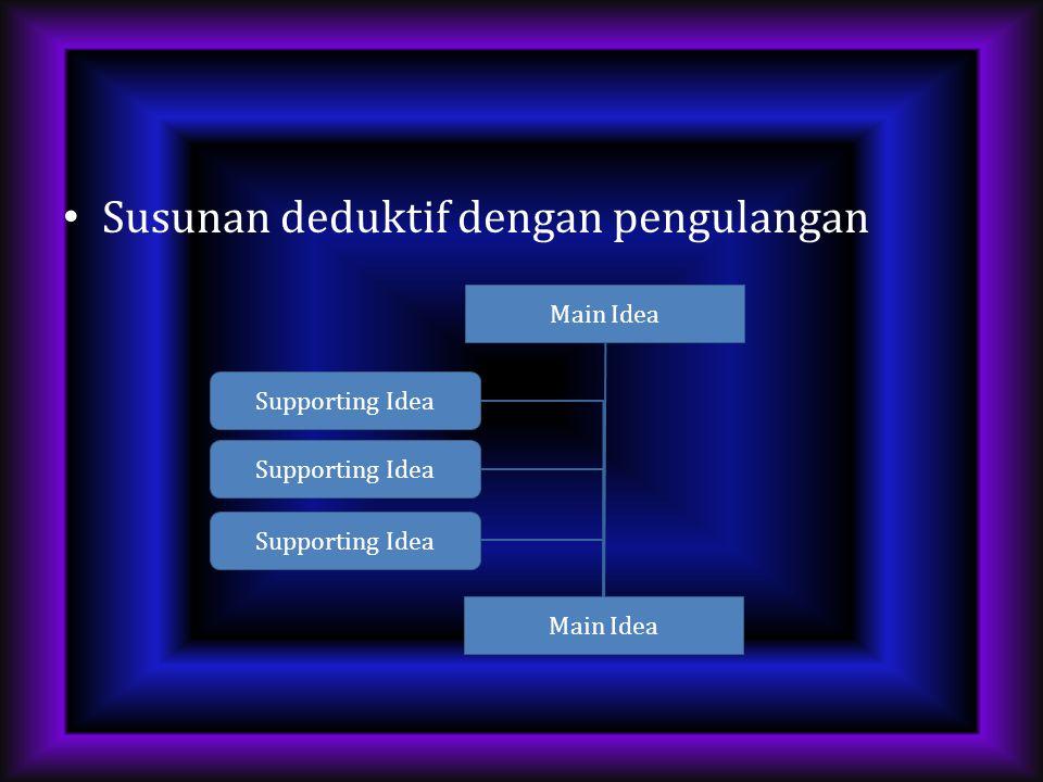 Susunan Induktif Main Idea Supporting Idea