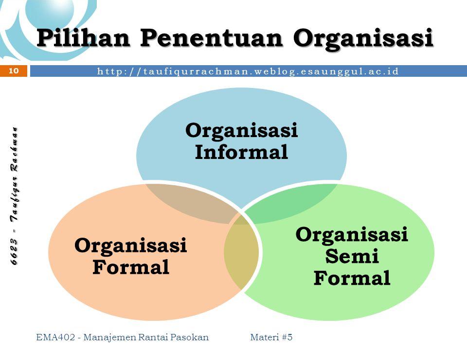 http://taufiqurrachman.weblog.esaunggul.ac.id 6 6 2 3 - T a u f i q u r R a c h m a n Pilihan Penentuan Organisasi Materi #5 EMA402 - Manajemen Rantai