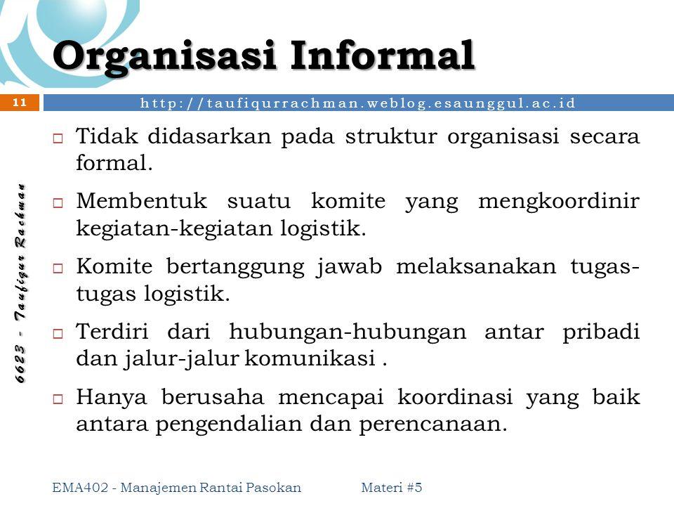 http://taufiqurrachman.weblog.esaunggul.ac.id 6 6 2 3 - T a u f i q u r R a c h m a n Organisasi Informal Materi #5 EMA402 - Manajemen Rantai Pasokan