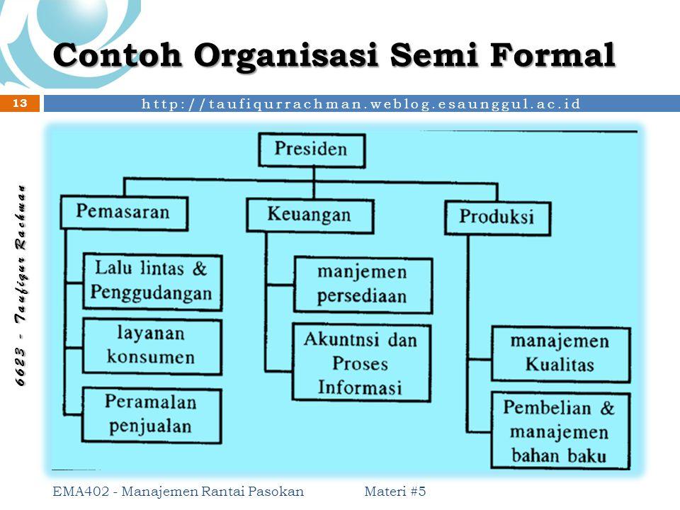 http://taufiqurrachman.weblog.esaunggul.ac.id 6 6 2 3 - T a u f i q u r R a c h m a n Contoh Organisasi Semi Formal Materi #5 EMA402 - Manajemen Ranta