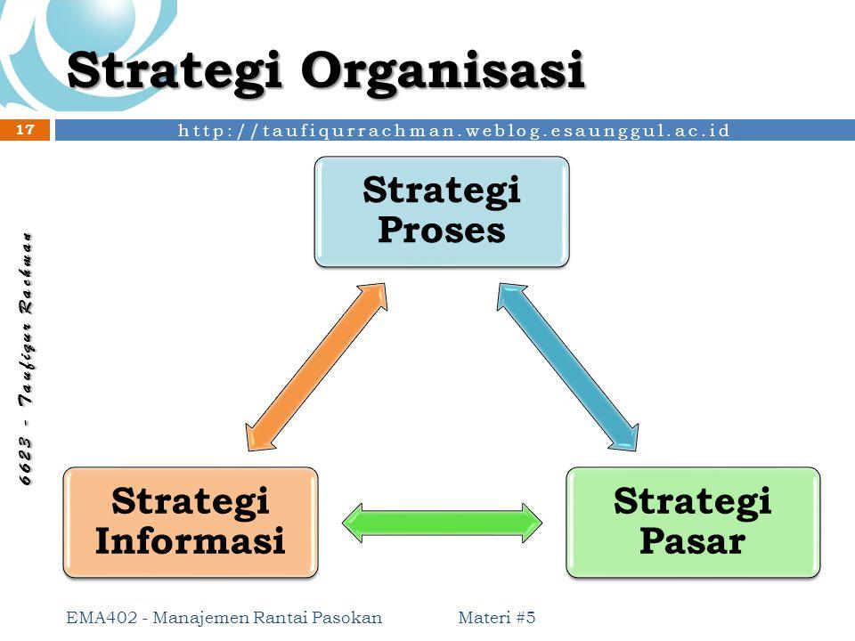 http://taufiqurrachman.weblog.esaunggul.ac.id 6 6 2 3 - T a u f i q u r R a c h m a n Strategi Organisasi Materi #5 EMA402 - Manajemen Rantai Pasokan