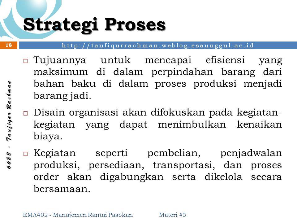 http://taufiqurrachman.weblog.esaunggul.ac.id 6 6 2 3 - T a u f i q u r R a c h m a n Strategi Proses Materi #5 EMA402 - Manajemen Rantai Pasokan 18 