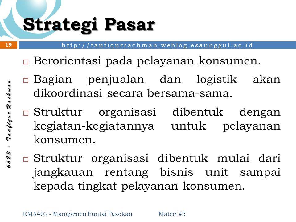 http://taufiqurrachman.weblog.esaunggul.ac.id 6 6 2 3 - T a u f i q u r R a c h m a n Strategi Pasar Materi #5 EMA402 - Manajemen Rantai Pasokan 19 