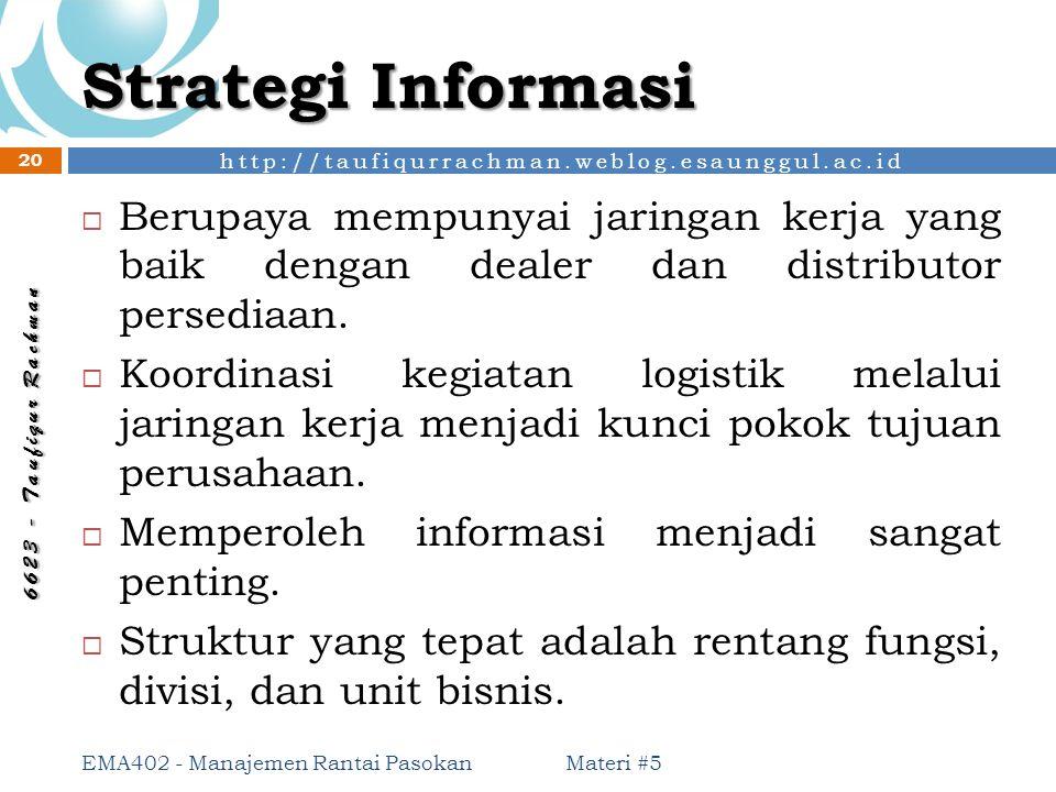 http://taufiqurrachman.weblog.esaunggul.ac.id 6 6 2 3 - T a u f i q u r R a c h m a n Strategi Informasi Materi #5 EMA402 - Manajemen Rantai Pasokan 2