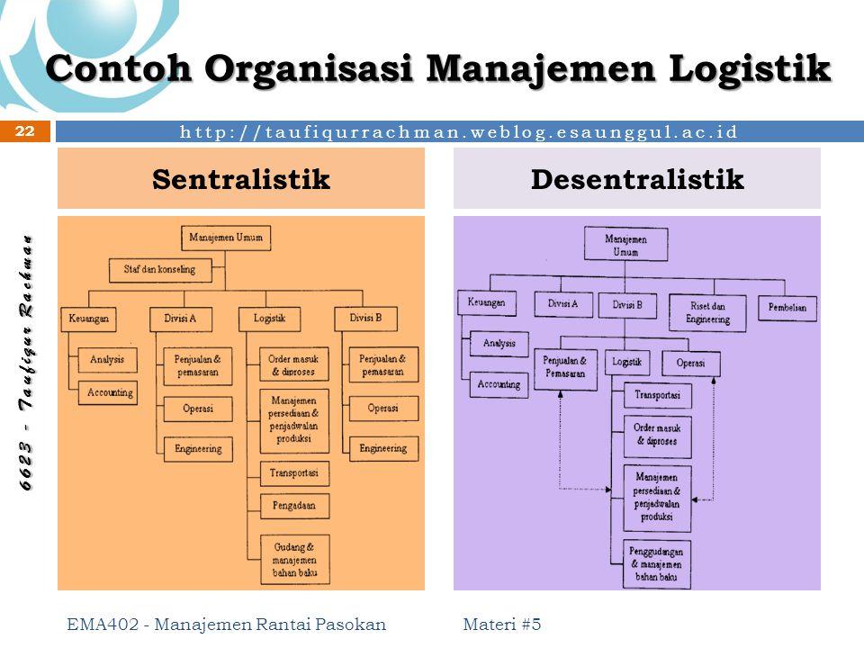 http://taufiqurrachman.weblog.esaunggul.ac.id 6 6 2 3 - T a u f i q u r R a c h m a n Contoh Organisasi Manajemen Logistik Materi #5 22 EMA402 - Manaj