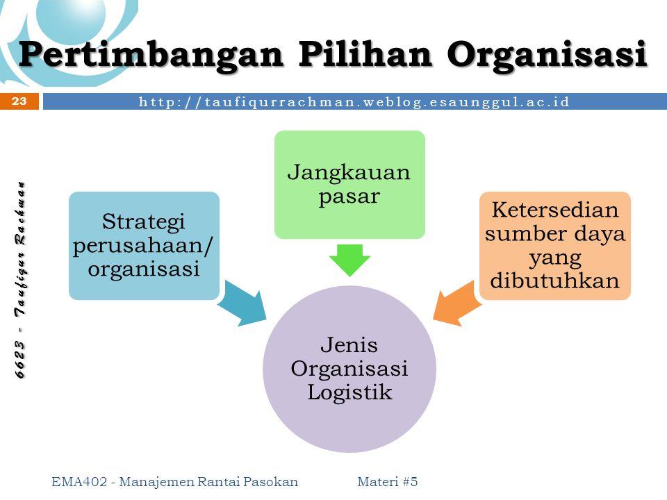 http://taufiqurrachman.weblog.esaunggul.ac.id 6 6 2 3 - T a u f i q u r R a c h m a n Pertimbangan Pilihan Organisasi Materi #5 EMA402 - Manajemen Ran