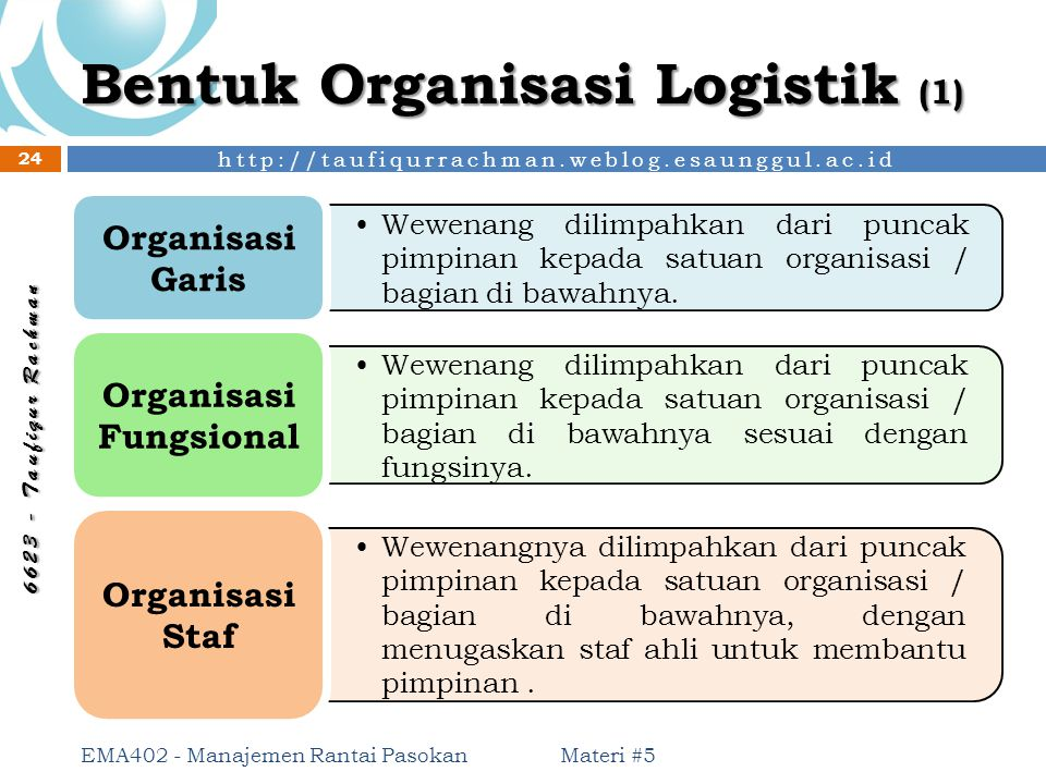 http://taufiqurrachman.weblog.esaunggul.ac.id 6 6 2 3 - T a u f i q u r R a c h m a n Bentuk Organisasi Logistik (1) Materi #5 EMA402 - Manajemen Rant